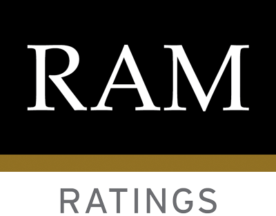 RAM Rating Services