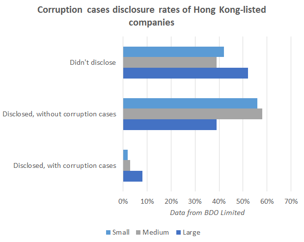 """coping with corruption in trading with china case analysis Case 2 5 coping with corruption in trading with china uploaded by  """"a u  the new law raises more questions than answerscases 2 the cultural."""